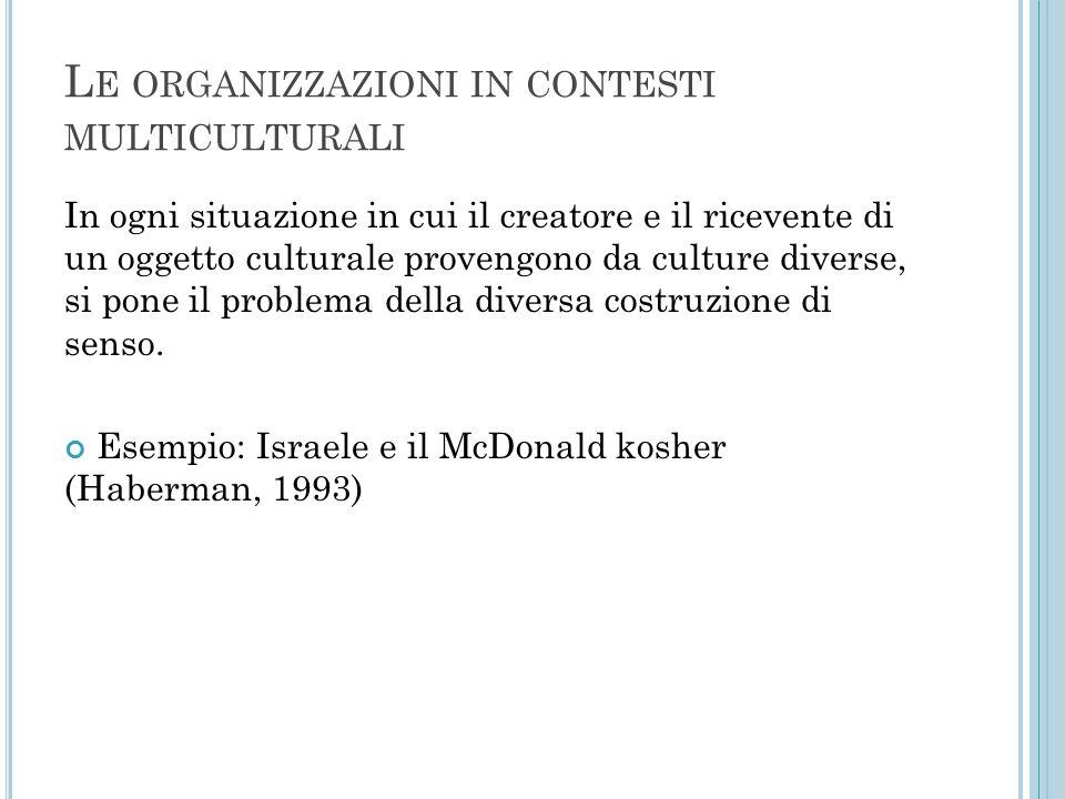 L E ORGANIZZAZIONI IN CONTESTI MULTICULTURALI In ogni situazione in cui il creatore e il ricevente di un oggetto culturale provengono da culture diverse, si pone il problema della diversa costruzione di senso.