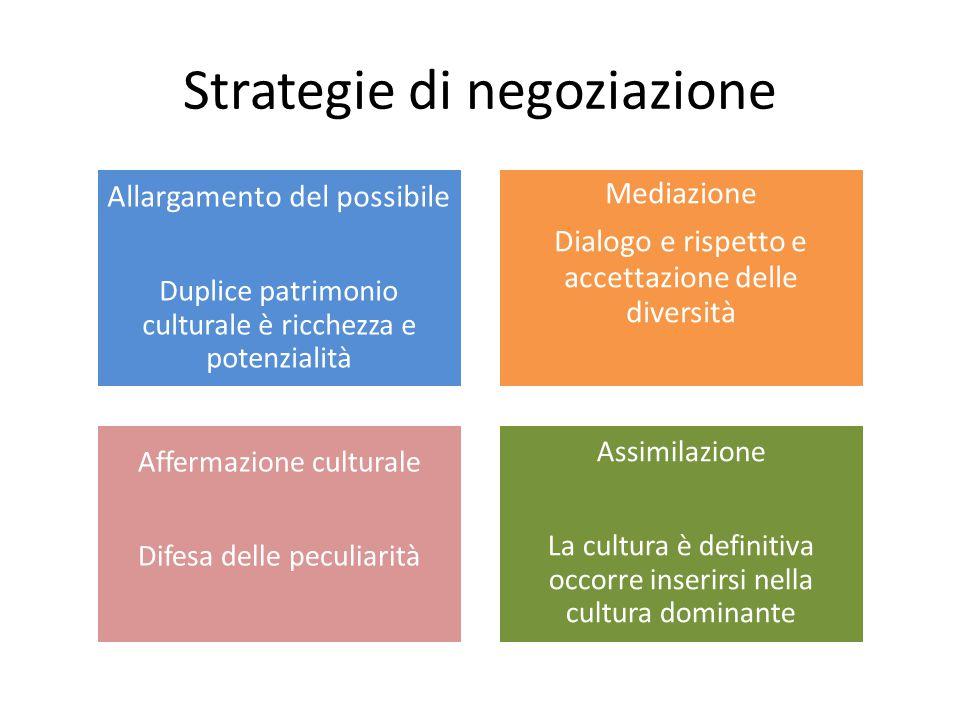 Strategie di negoziazione Allargamento del possibile Duplice patrimonio culturale è ricchezza e potenzialità Mediazione Dialogo e rispetto e accettazi