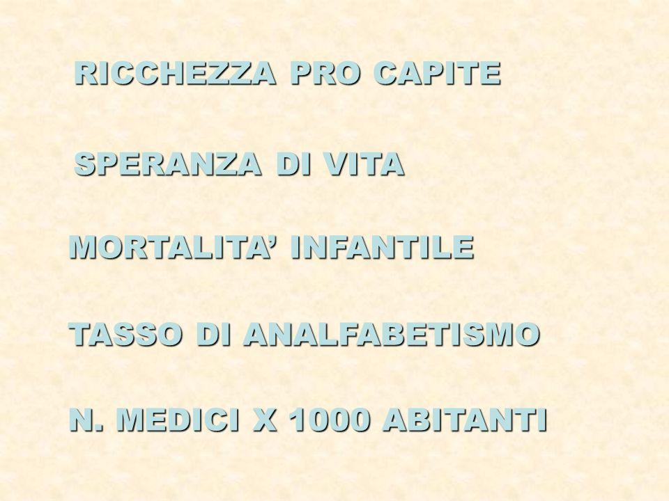 RICCHEZZA PRO CAPITE SPERANZA DI VITA MORTALITA' INFANTILE TASSO DI ANALFABETISMO N.