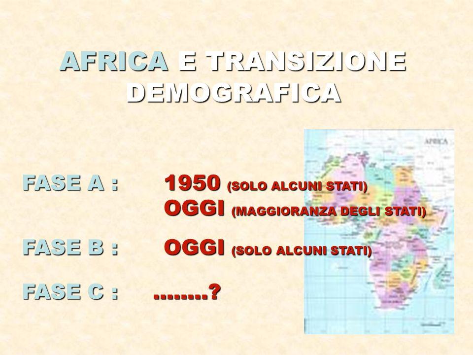 AFRICA E TRANSIZIONE DEMOGRAFICA FASE A :1950 (SOLO ALCUNI STATI) OGGI (MAGGIORANZA DEGLI STATI) FASE B : OGGI (SOLO ALCUNI STATI) FASE C :........?