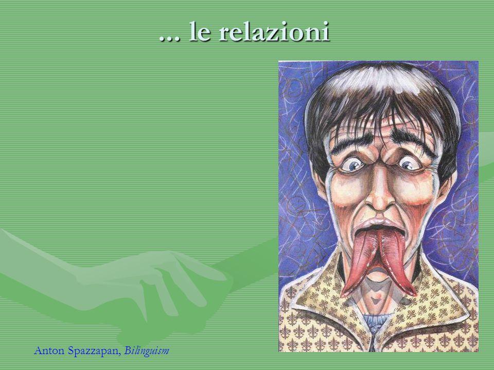 ... le relazioni Anton Spazzapan, Bilinguism