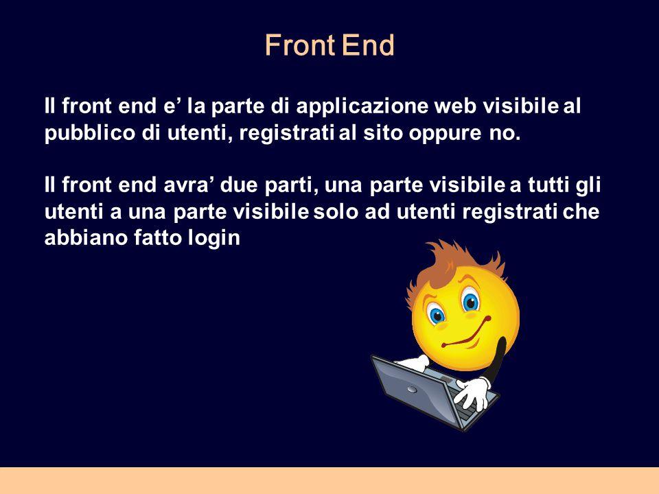 Front End Il front end e' la parte di applicazione web visibile al pubblico di utenti, registrati al sito oppure no.