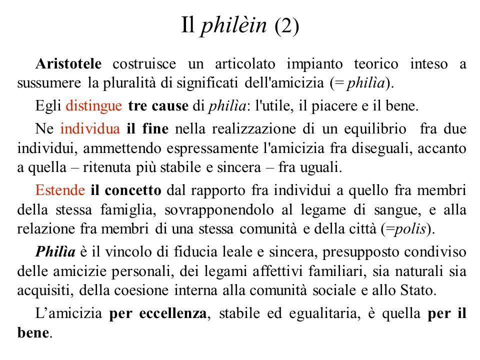 Il philèin (2) Aristotele costruisce un articolato impianto teorico inteso a sussumere la pluralità di significati dell'amicizia (= philìa). Egli dist