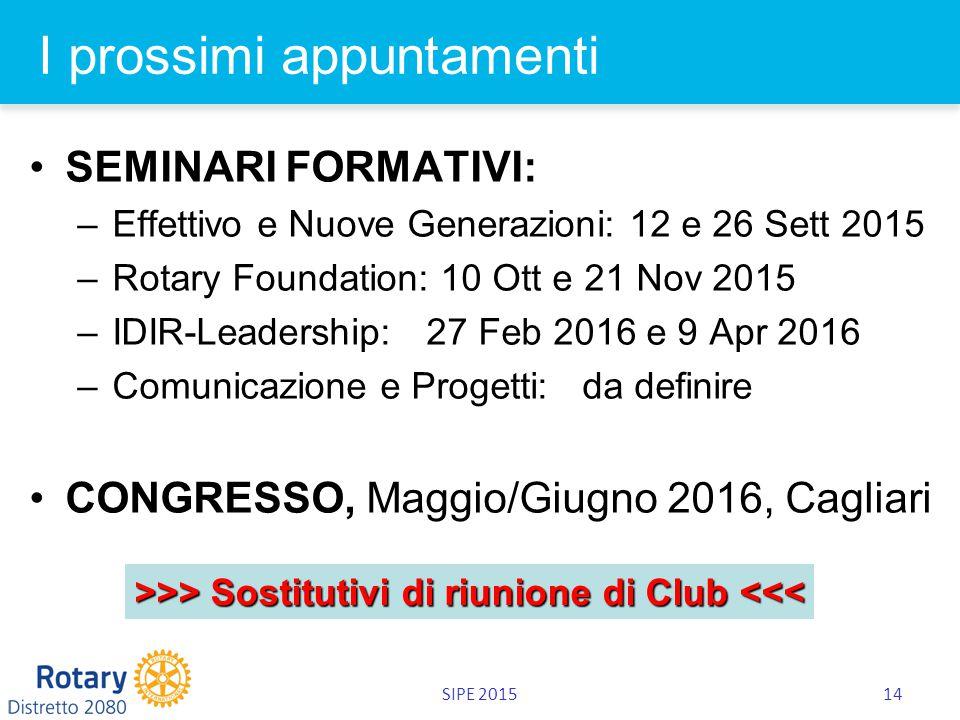SIPE 201514 I prossimi appuntamenti SEMINARI FORMATIVI: –Effettivo e Nuove Generazioni: 12 e 26 Sett 2015 –Rotary Foundation: 10 Ott e 21 Nov 2015 –IDIR-Leadership: 27 Feb 2016 e 9 Apr 2016 –Comunicazione e Progetti: da definire CONGRESSO, Maggio/Giugno 2016, Cagliari >>> Sostitutivi di riunione di Club >> Sostitutivi di riunione di Club <<<