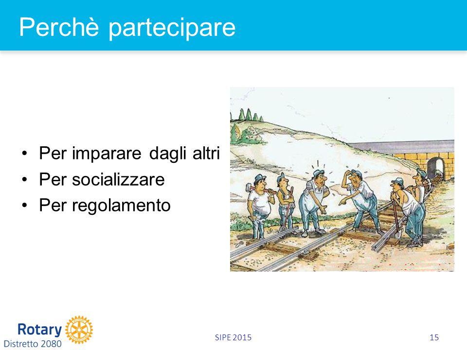 SIPE 201515 Perchè partecipare Per imparare dagli altri Per socializzare Per regolamento