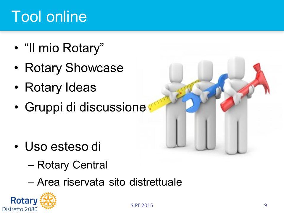 SIPE 20159 Tool online Il mio Rotary Rotary Showcase Rotary Ideas Gruppi di discussione Uso esteso di –Rotary Central –Area riservata sito distrettuale