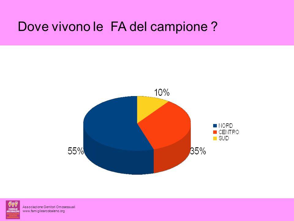 Associazione Genitori Omosessuali www.famigliearcobaleno.org Dove vivono le FA del campione ?