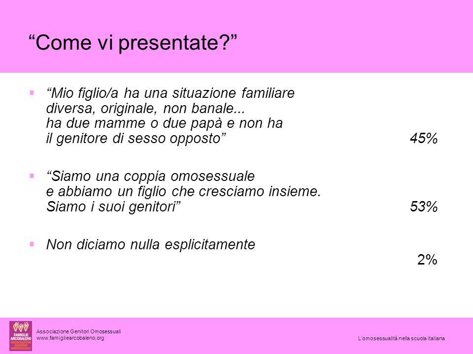 Associazione Genitori Omosessuali www.famigliearcobaleno.org L'omosessualità nella scuola italiana Come vi presentate?  Mio figlio/a ha una situazione familiare diversa, originale, non banale...