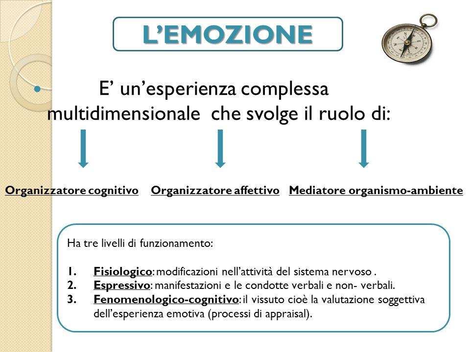 E' un'esperienza complessa multidimensionale che svolge il ruolo di: Organizzatore cognitivo Organizzatore affettivo Mediatore organismo-ambiente L'EMOZIONE Ha tre livelli di funzionamento: 1.Fisiologico: modificazioni nell'attività del sistema nervoso.