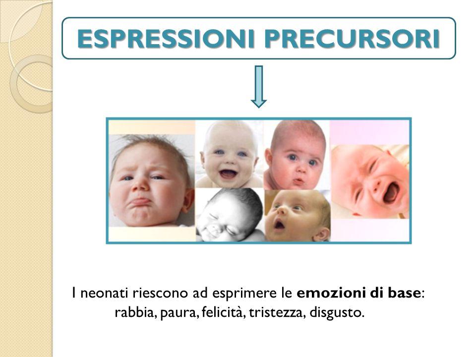 I neonati riescono ad esprimere le emozioni di base: rabbia, paura, felicità, tristezza, disgusto.