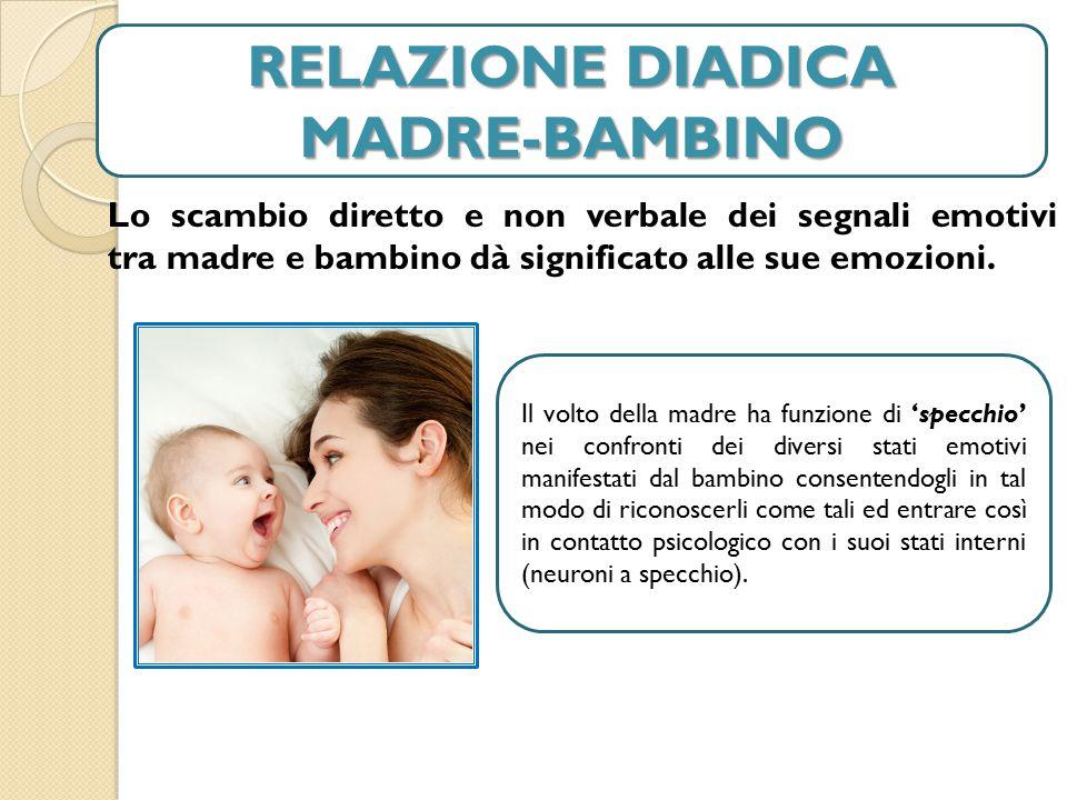 Lo scambio diretto e non verbale dei segnali emotivi tra madre e bambino dà significato alle sue emozioni.