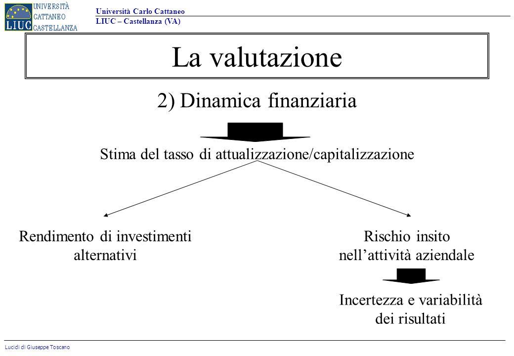Università Carlo Cattaneo LIUC – Castellanza (VA) Lucidi di Giuseppe Toscano La valutazione 2) Dinamica finanziaria Stima del tasso di attualizzazione