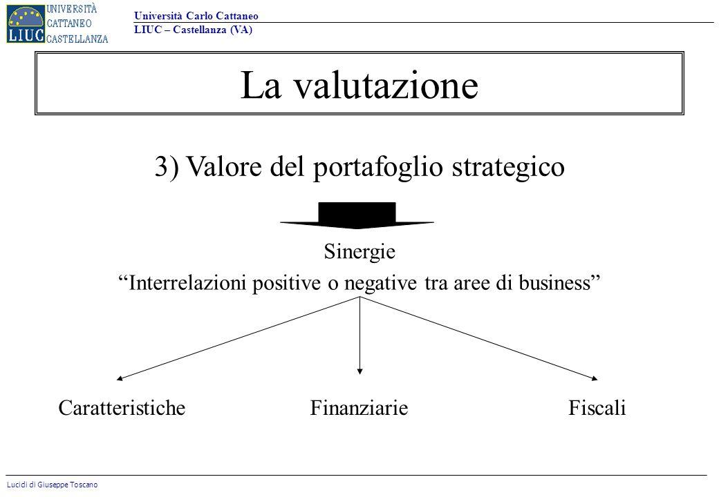 """Università Carlo Cattaneo LIUC – Castellanza (VA) Lucidi di Giuseppe Toscano La valutazione 3) Valore del portafoglio strategico Sinergie """"Interrelazi"""