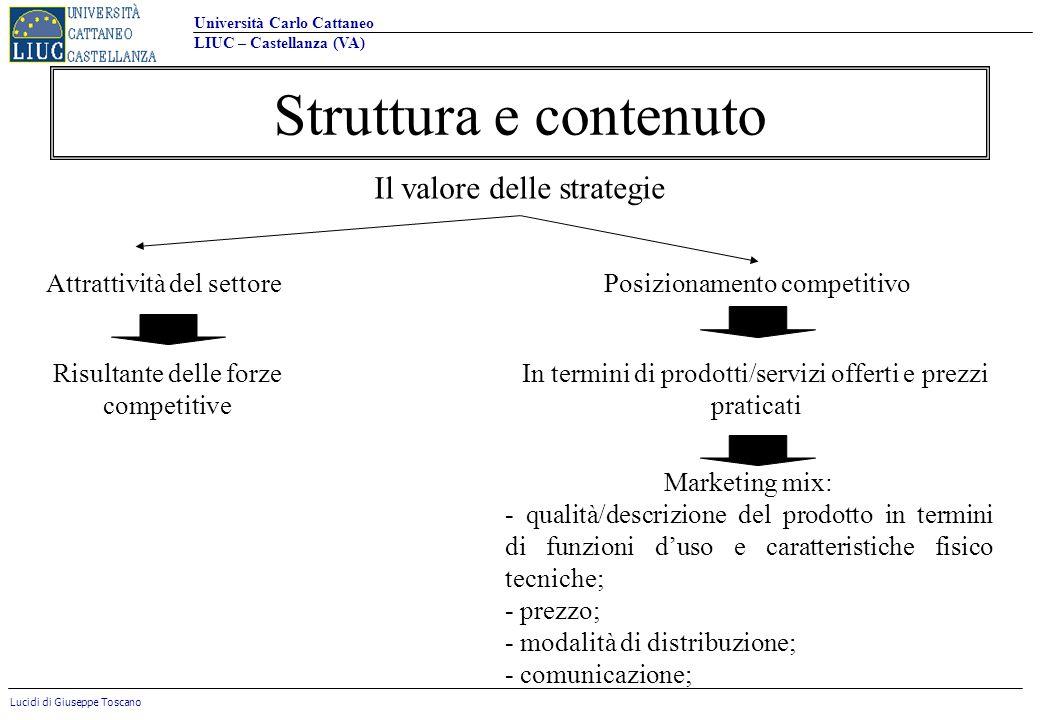 Università Carlo Cattaneo LIUC – Castellanza (VA) Lucidi di Giuseppe Toscano Struttura e contenuto Il valore delle strategie Attrattività del settoreP