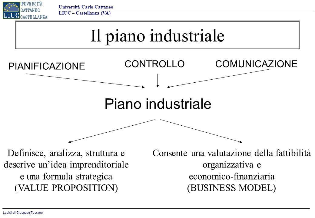 Università Carlo Cattaneo LIUC – Castellanza (VA) Lucidi di Giuseppe Toscano Il piano industriale PIANIFICAZIONE CONTROLLOCOMUNICAZIONE Piano industri