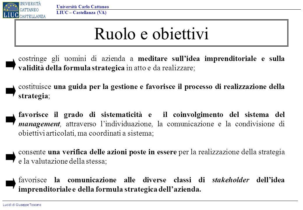 Università Carlo Cattaneo LIUC – Castellanza (VA) Lucidi di Giuseppe Toscano Ruolo e obiettivi costringe gli uomini di azienda a meditare sull'idea im