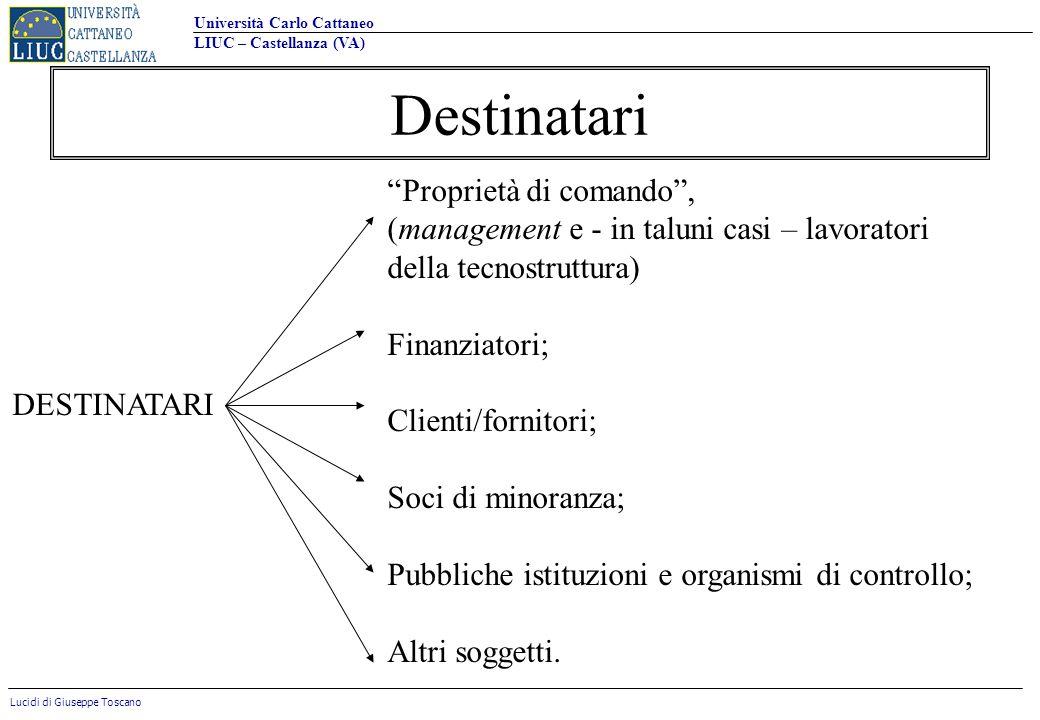 Università Carlo Cattaneo LIUC – Castellanza (VA) Lucidi di Giuseppe Toscano Requisiti realistico; chiaro; al tempo stesso sintetico e analitico; coerente; flessibile.