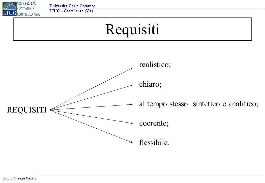 Università Carlo Cattaneo LIUC – Castellanza (VA) Lucidi di Giuseppe Toscano Requisiti realistico; chiaro; al tempo stesso sintetico e analitico; coer