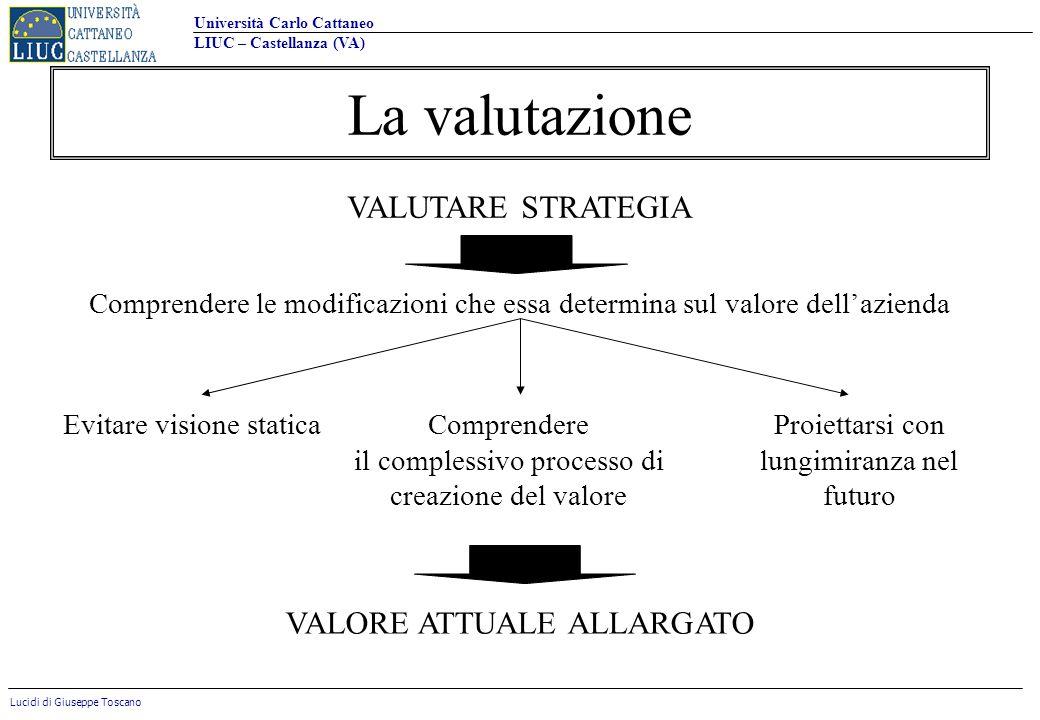 Università Carlo Cattaneo LIUC – Castellanza (VA) Lucidi di Giuseppe Toscano La valutazione VALUTARE STRATEGIA Comprendere le modificazioni che essa d