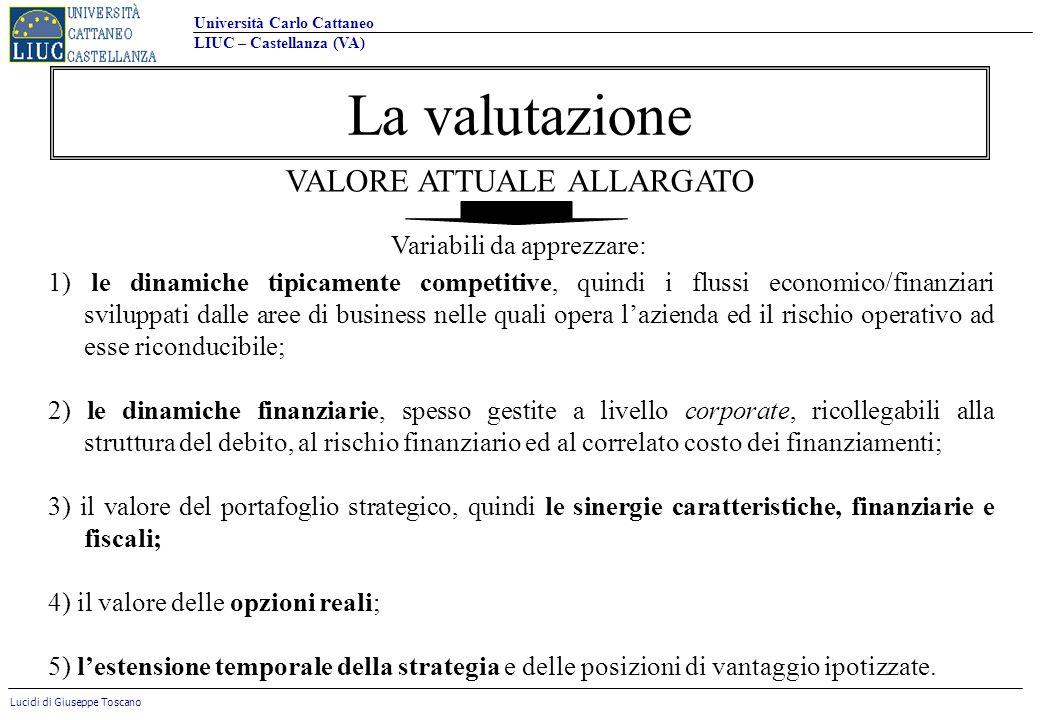 Università Carlo Cattaneo LIUC – Castellanza (VA) Lucidi di Giuseppe Toscano La valutazione 1) le dinamiche tipicamente competitive, quindi i flussi e
