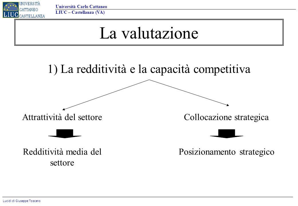 Università Carlo Cattaneo LIUC – Castellanza (VA) Lucidi di Giuseppe Toscano La valutazione 1) La redditività e la capacità competitiva Attrattività d