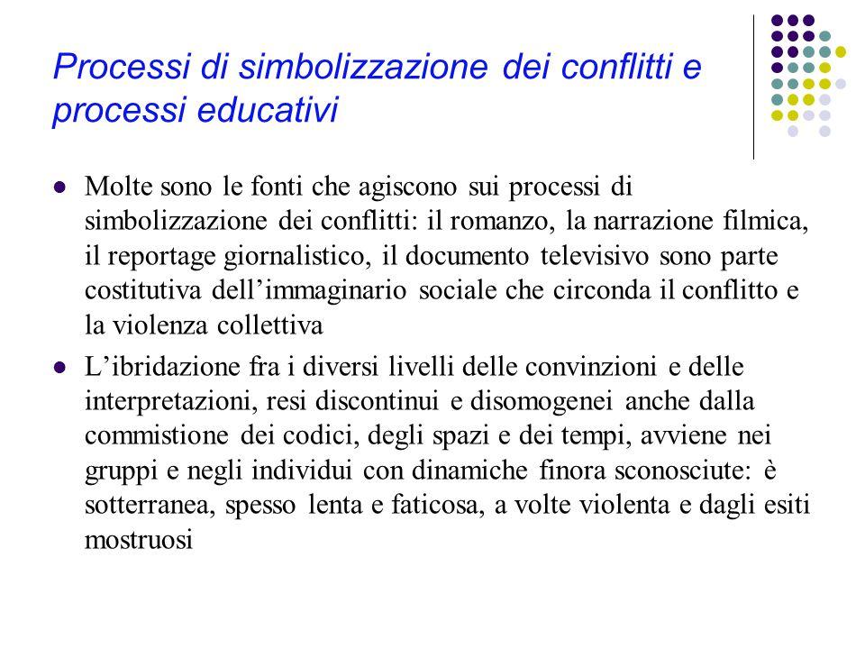 Processi di simbolizzazione dei conflitti e processi educativi Molte sono le fonti che agiscono sui processi di simbolizzazione dei conflitti: il roma