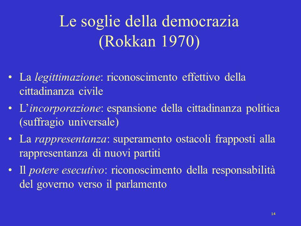 14 Le soglie della democrazia (Rokkan 1970) La legittimazione: riconoscimento effettivo della cittadinanza civile L'incorporazione: espansione della c