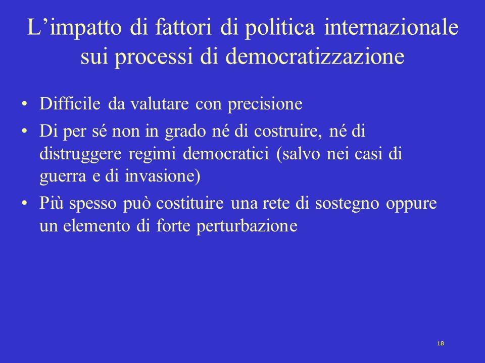 18 L'impatto di fattori di politica internazionale sui processi di democratizzazione Difficile da valutare con precisione Di per sé non in grado né di