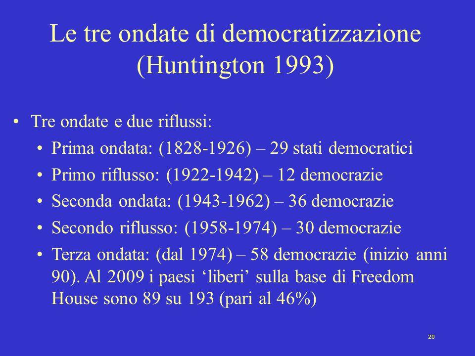 20 Le tre ondate di democratizzazione (Huntington 1993) Tre ondate e due riflussi: Prima ondata: (1828-1926) – 29 stati democratici Primo riflusso: (1