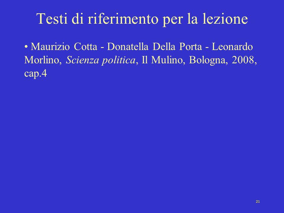 21 Testi di riferimento per la lezione Maurizio Cotta - Donatella Della Porta - Leonardo Morlino, Scienza politica, Il Mulino, Bologna, 2008, cap.4