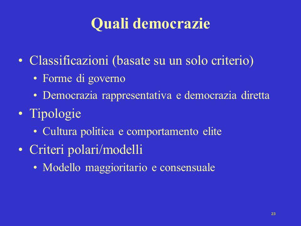 23 Quali democrazie Classificazioni (basate su un solo criterio) Forme di governo Democrazia rappresentativa e democrazia diretta Tipologie Cultura po