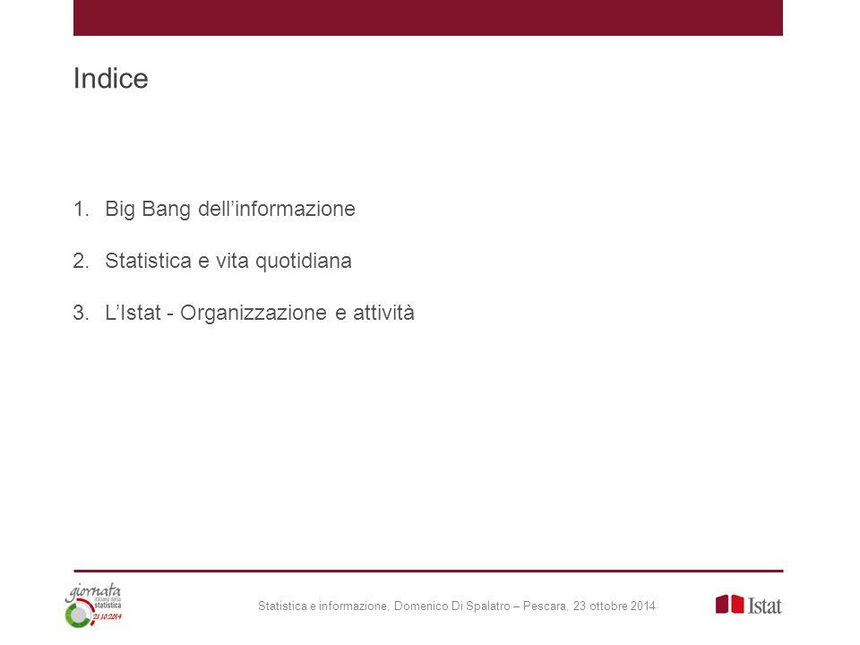 Indice 1.Big Bang dell'informazione 2.Statistica e vita quotidiana 3.L'Istat - Organizzazione e attività Statistica e informazione, Domenico Di Spalatro – Pescara, 23 ottobre 2014