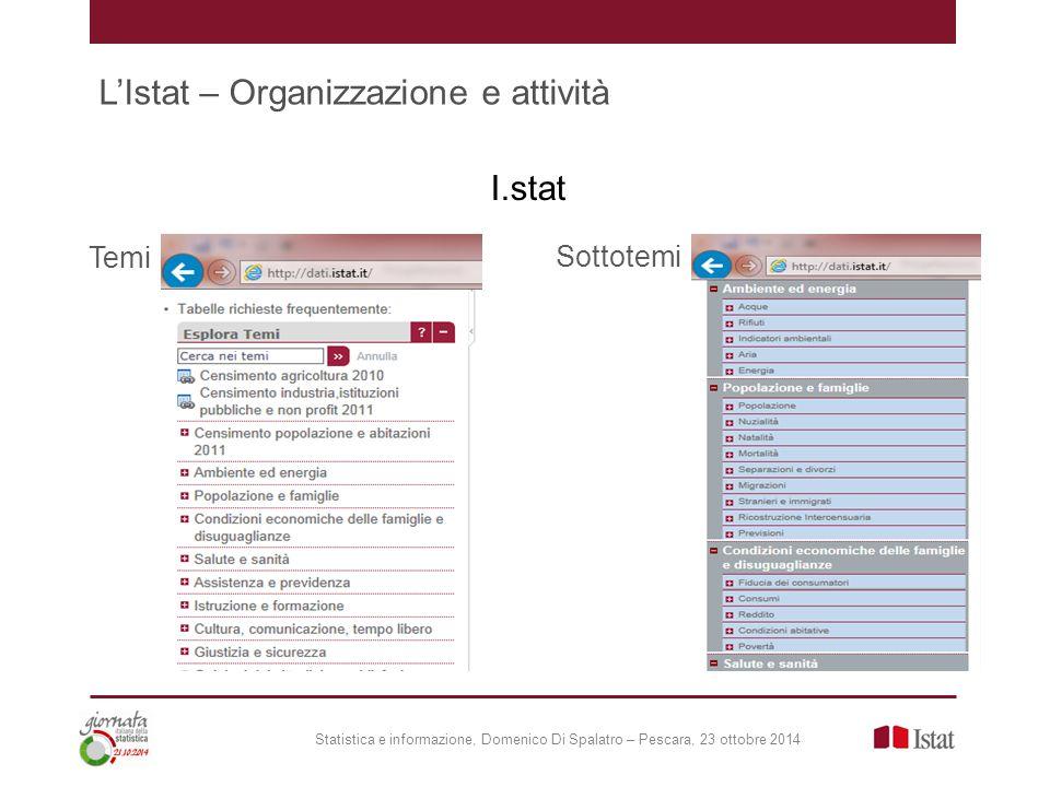 Statistica e informazione, Domenico Di Spalatro – Pescara, 23 ottobre 2014 I.stat Temi Sottotemi L'Istat – Organizzazione e attività