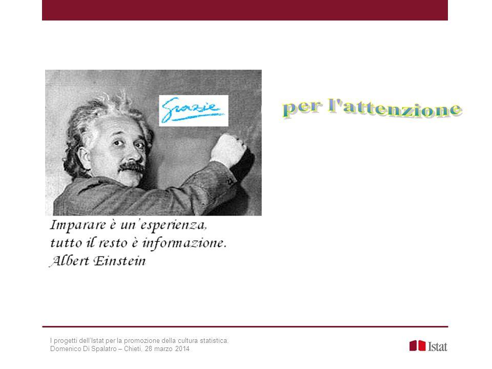 I progetti dell'Istat per la promozione della cultura statistica.