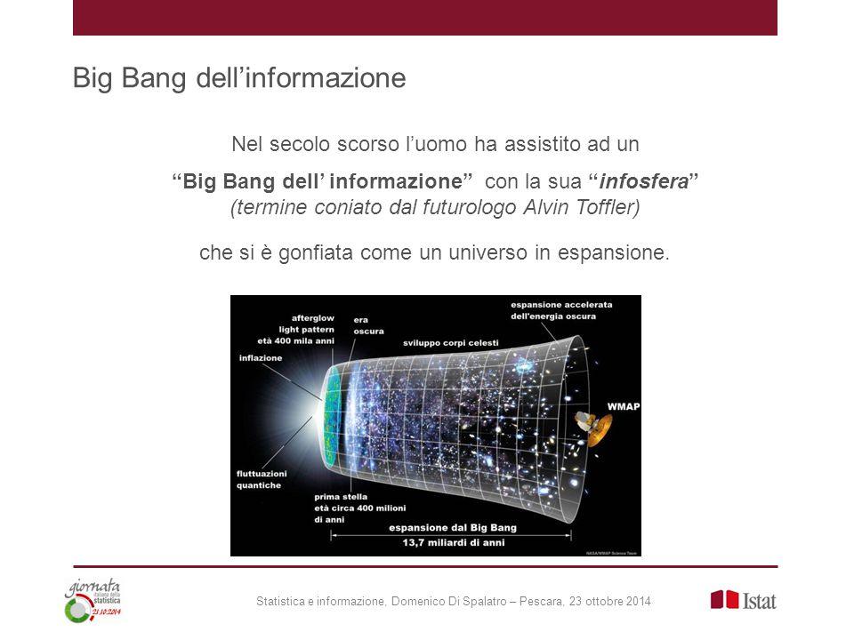 Big Bang dell'informazione Statistica e informazione, Domenico Di Spalatro – Pescara, 23 ottobre 2014 Nel secolo scorso l'uomo ha assistito ad un Big Bang dell' informazione con la sua infosfera (termine coniato dal futurologo Alvin Toffler) che si è gonfiata come un universo in espansione.