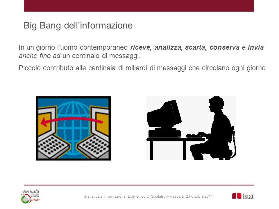 Big Bang dell'informazione Statistica e informazione, Domenico Di Spalatro – Pescara, 23 ottobre 2014 In un giorno l'uomo contemporaneo riceve, analizza, scarta, conserva e invia anche fino ad un centinaio di messaggi.