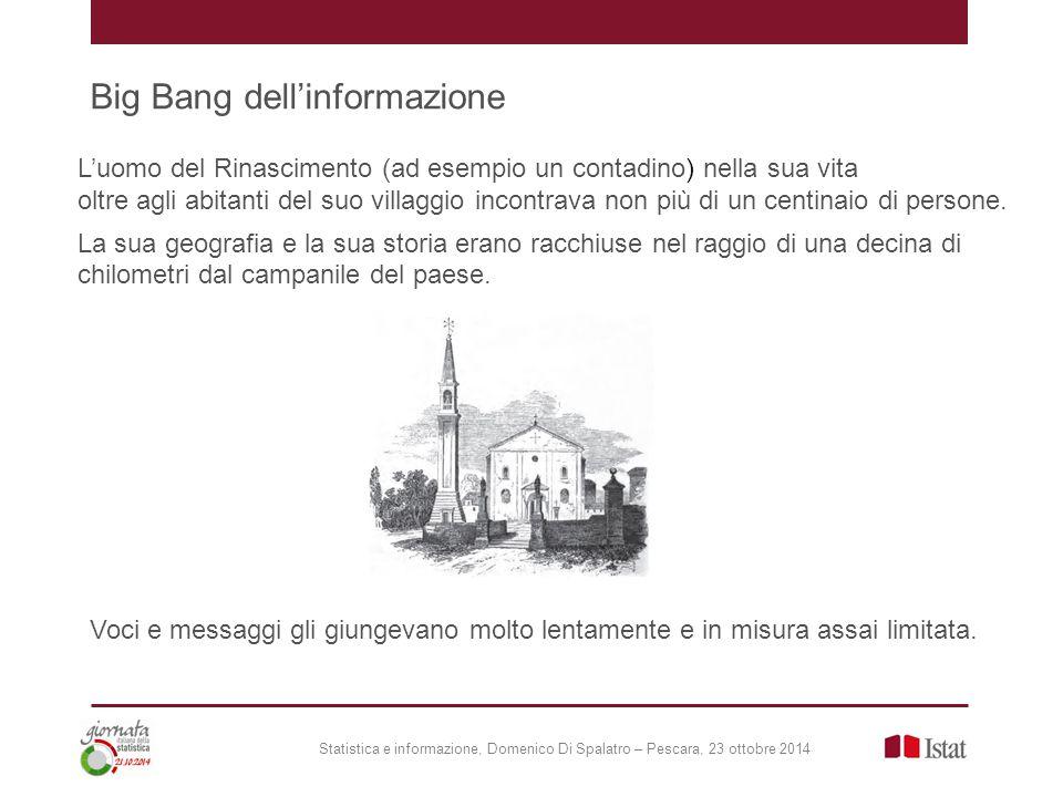 Big Bang dell'informazione Statistica e informazione, Domenico Di Spalatro – Pescara, 23 ottobre 2014 L'uomo del Rinascimento (ad esempio un contadino) nella sua vita oltre agli abitanti del suo villaggio incontrava non più di un centinaio di persone.