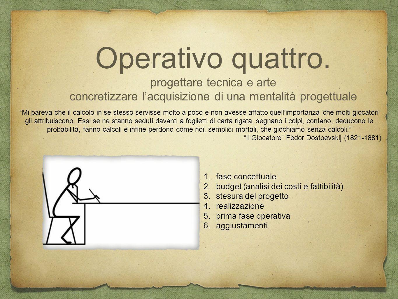 Operativo quattro. progettare tecnica e arte concretizzare l'acquisizione di una mentalità progettuale 1.fase concettuale 2.budget (analisi dei costi