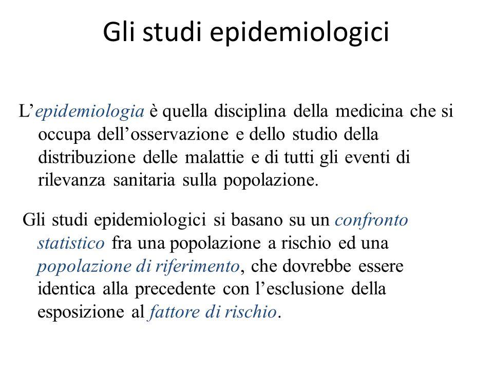 Gli studi epidemiologici L'epidemiologia è quella disciplina della medicina che si occupa dell'osservazione e dello studio della distribuzione delle malattie e di tutti gli eventi di rilevanza sanitaria sulla popolazione.