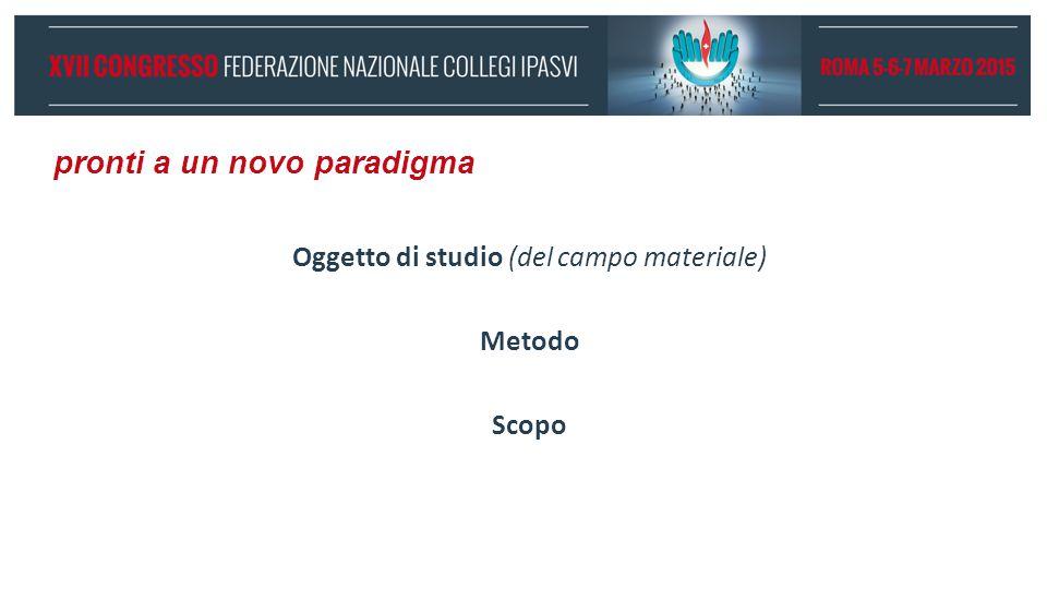 pronti a un novo paradigma Oggetto di studio (del campo materiale) Metodo Scopo