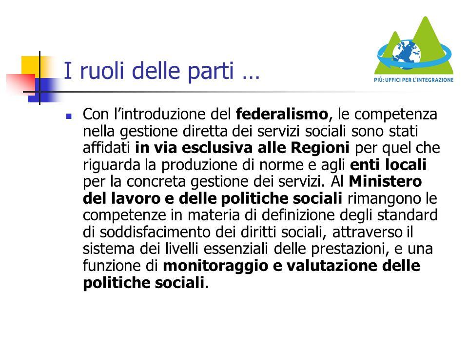 I ruoli delle parti … Con l'introduzione del federalismo, le competenza nella gestione diretta dei servizi sociali sono stati affidati in via esclusiv