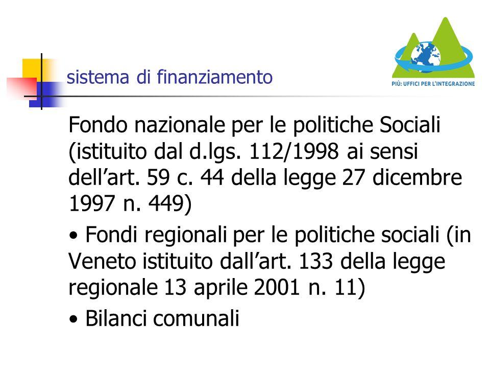 sistema di finanziamento Fondo nazionale per le politiche Sociali (istituito dal d.lgs. 112/1998 ai sensi dell'art. 59 c. 44 della legge 27 dicembre 1