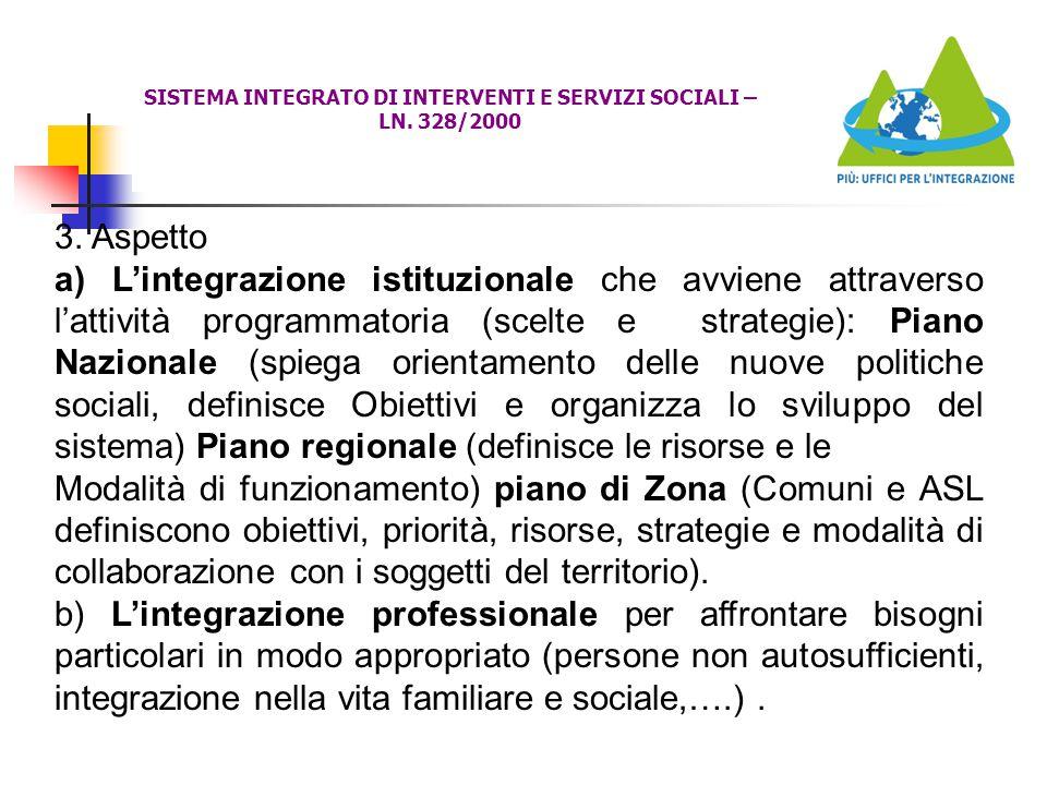 SISTEMA INTEGRATO DI INTERVENTI E SERVIZI SOCIALI – LN. 328/2000 3. Aspetto a) L'integrazione istituzionale che avviene attraverso l'attività programm