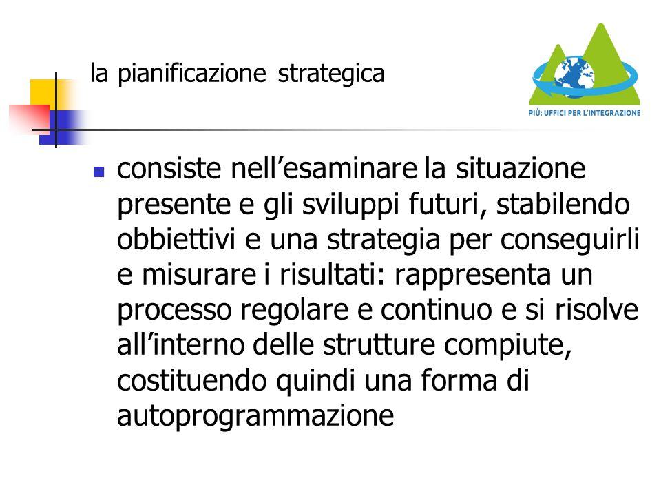 la pianificazione strategica consiste nell'esaminare la situazione presente e gli sviluppi futuri, stabilendo obbiettivi e una strategia per conseguir