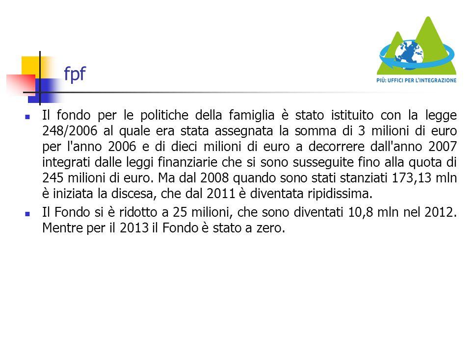 fpf Il fondo per le politiche della famiglia è stato istituito con la legge 248/2006 al quale era stata assegnata la somma di 3 milioni di euro per l'