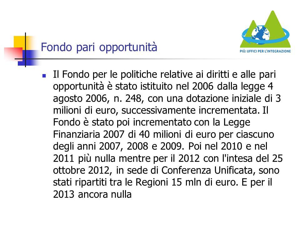 Fondo pari opportunità Il Fondo per le politiche relative ai diritti e alle pari opportunità è stato istituito nel 2006 dalla legge 4 agosto 2006, n.