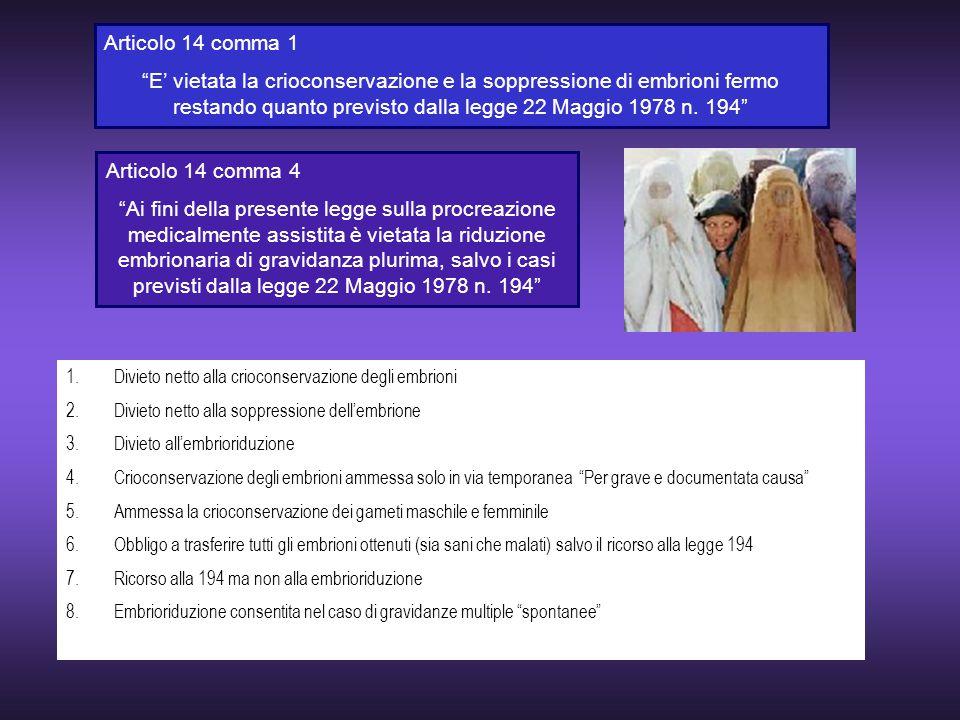 """Articolo 14 comma 1 """"E' vietata la crioconservazione e la soppressione di embrioni fermo restando quanto previsto dalla legge 22 Maggio 1978 n. 194"""" A"""
