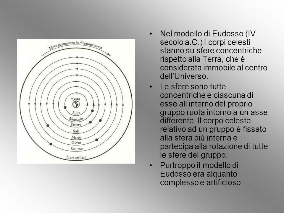 Nel modello di Eudosso (IV secolo a.C.) i corpi celesti stanno su sfere concentriche rispetto alla Terra, che è considerata immobile al centro dell'Universo.