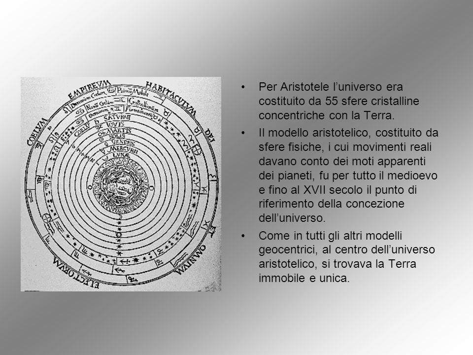 Per Aristotele l'universo era costituito da 55 sfere cristalline concentriche con la Terra.