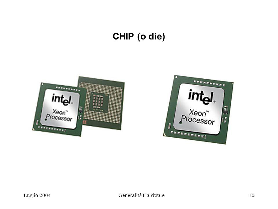 Luglio 2004Generalità Hardware10 CHIP (o die)